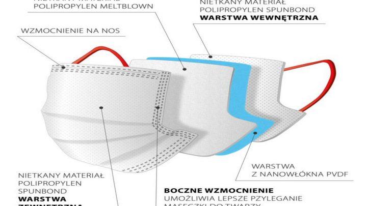 Maska masce nierówna – przewodnik po maskach ochronnych